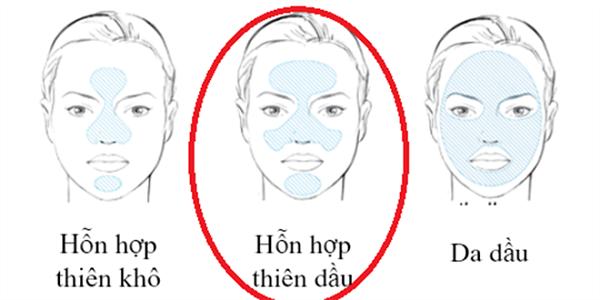 Vị trí tiết dàu trên da mặt